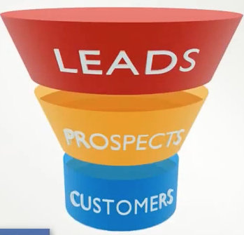 The Twitter Funnel 1